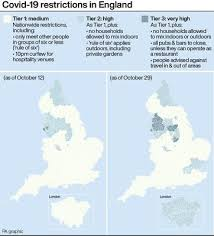 Now 99 per cent of the country has been tier 3 is the toughest set of restrictions applied to very high risk areas. Tier Ing Us Apart A Guide To The Coronavirus Restrictions In England Belfasttelegraph Co Uk