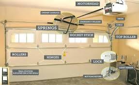 cost to install garage door opener how much to install garage door medium size of does cost to install garage door opener
