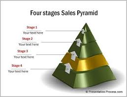 3d Powerpoint Pyramid In 4 Easy Steps