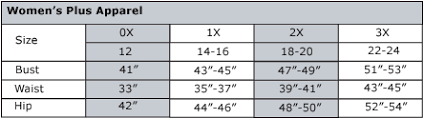 12 Women U S Apparel Size Chart Women U S Plus Size Apparel