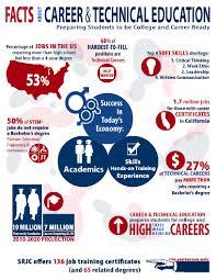 vocational school careers career technical education santa rosa junior college