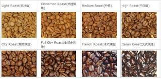 Coffee Roasting Charts Yahoo Image Search Results