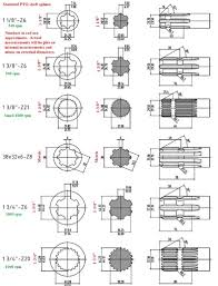 Tractor Pto Shaft Sizes Related Keywords Suggestions
