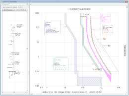 Skm Systems Analysis Inc Power System Software And Arc