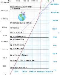 Horizon Wikipedia