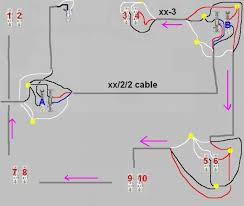 wiring diagram 3 way switch split receptacle wiring one duplex receptacle split to be controlled by 2 switches on wiring diagram 3 way switch