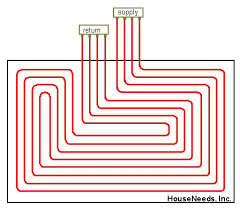 piping diagram for radiant floor heat the wiring diagram radiant pex tube in cement slab 1 manifold in floor heat wiring diagram