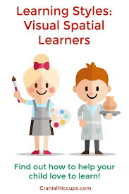 Learning Styles: Visual Spatial Learners – Cranial Hiccups
