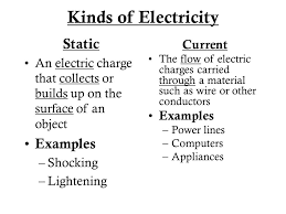 alternating current examples appliances. 25 current electricity alternating examples appliances