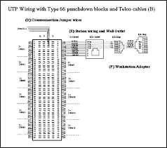 telephone 66 block wiring diagram images wiring block block wiring diagram in addition 110 punch down block wiring diagram