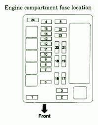 fuse box 2002 mitsubishi lancer wiring diagram progresif Mitsubishi Lancer Positive Post Terminal Diagram at 2005 Mitsubishi Lancer Fuse Box Diagram