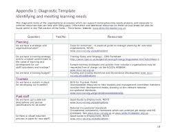 Organizational Assessment Template Inspiration Organizational Needs Analysis Template Learning Google Search Report