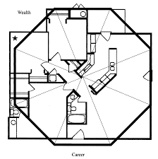 octagon house plans. Octagon House Plans Feng Shui Form Bagua Compass And How To Place It On Floor Plan Shooting Treehouse