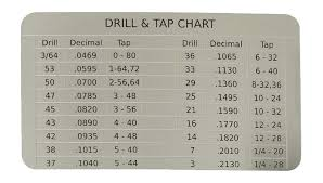 Tap Drill Wall Chart Wallet Sized Drill And Tap Chart Reference Card Amazon Com