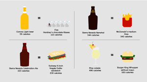 Mcdonalds Drink Calorie Chart What Too Much Alcohol Can Do To Your Health Health