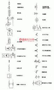 free automotive wiring diagrams wiring diagrams image free free auto wiring diagram software automotive wiring diagram idea of car symbols that rhfreerollguide free automotive wiring diagrams at gmaili