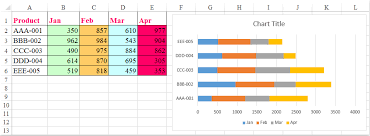 Vba Color Chart How To Color Chart Based On Cell Color In Excel