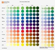 Colourtone Colour Chart