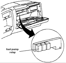 locations of the fuel pump relay on the 97 chevy blazer