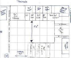 basic kitchen design layouts. Peninsula Kitchen Layout Planning Basic Design Layouts