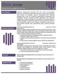 resume for graphic designers graphic design resume sample writing tips resume companion