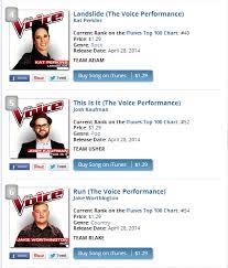 30 Abundant Itunes Top Ten Chart The Voice