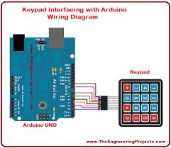 arduino keypad interfacing the engineering projects dsc keypad wiring diagram arduino keypad interfacing,arduino keypad, keypad arduino,keypad interfacing with arduino, how