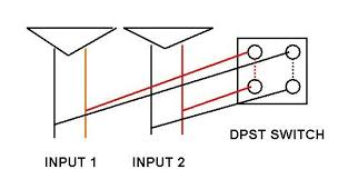 double pole single throw switch wiring diagram wiring diagram Double Pole Single Throw Switch Wiring Diagram double pole switch wiring diagram best 2017 spst wiring diagram source what is the function of a spdt switch double pole single throw rocker switch wiring diagram