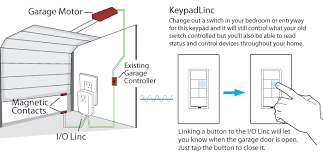 wireless garage door monitorGarage Wireless Garage Door Monitor  Home Garage Ideas