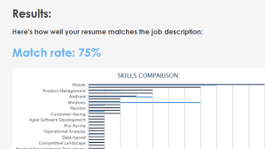 resume scanning software keywords jobscan analyzes your resume helps you  get past computer screeners