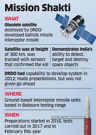 Space And Missile Systems Center Org Chart Mission Shakti India Tests Its First Anti Satellite Missile