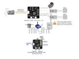 openpilot cc3d coptercontrol osiworx cc3d 4 cc3d cc3d2
