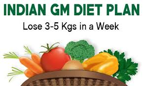 Vegetarian Diet Chart For Weight Loss In 7 Days The Fastest Indian Vegetarian Diet To Lose Weight In 7 Days