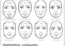contouring based on face shape contouring makeupcontouring round