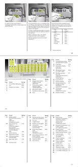 1998 bmw 740il fuse box diagram wiring diagram libraries 1998 bmw 740il fuse box diagram shopping stant inbmw 7 series e38 1994 to 2001 fuse