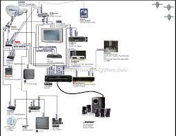 tv surround sound wiring diagram get free image about wiring diagram sony surround sound 5 1