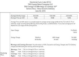 Marvelous Average Gas And Electric Bill For A Two Bedroom Apartment