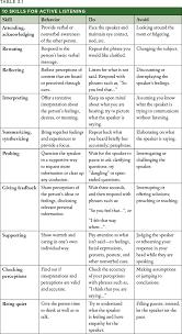 qualities essay sample jetwriters leadership qualities essay sample jetwriters