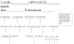 Charting The Match Match Charting Made Simple Mikevanzutphentennis