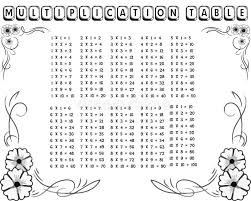 Decorative Black And White Multiplication Table Stock Vector ...