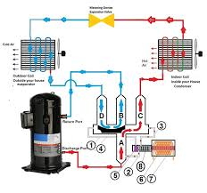 capillary thermostat wiring diagram on capillary images free Thermostat 2 Heat 1 Air Wiring Diagram capillary thermostat wiring diagram 12 The Insider Thermostat Wiring Diagram