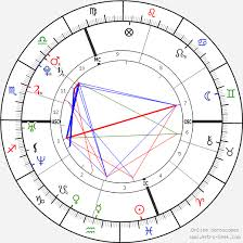 Jessica Biel Birth Chart Horoscope Date Of Birth Astro