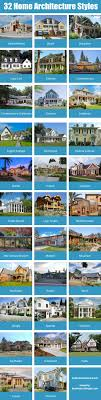 Best  Home Exterior Design Ideas On Pinterest - Home exterior design ideas