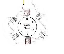 3 phase stator wiring wiring diagram rules 3 phase charging explained jrc engineering inc 3 phase motor stator wiring 3 phase stator wiring