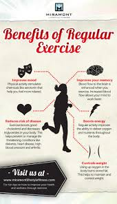 the benefits of regular exercise the gym on locke benefits of regular exercise inforgraphic