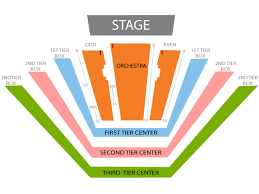 David Geffen Hall Seating Chart And Tickets