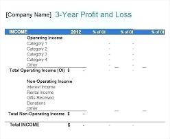 Free Profit And Loss Template Excel Free Printable Profit And Loss Statement Onweb Pro