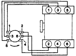 repair guides firing orders firing orders autozone com 3 3l engine firing order 1 2 3 4 5 6