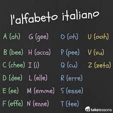 Lalfabeto Italiano Pronunciation Chart Games To Memorize