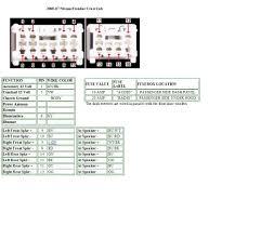 2006 nissan altima fuse box diagram 2006 nissan altima fuse box 2006 Nissan Altima Stereo Wiring Diagram nissan altima stereo wiring car wiring diagram download cancross co 2006 nissan altima fuse box diagram 2006 nissan altima bose radio wiring diagram